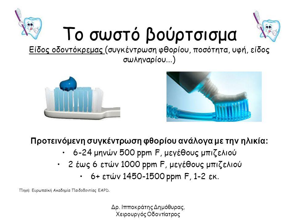Το σωστό βούρτσισμα Είδος οδοντόκρεμας (συγκέντρωση φθορίου, ποσότητα, υφή, είδος σωληναρίου...) Προτεινόμενη συγκέντρωση φθορίου ανάλογα με την ηλικί