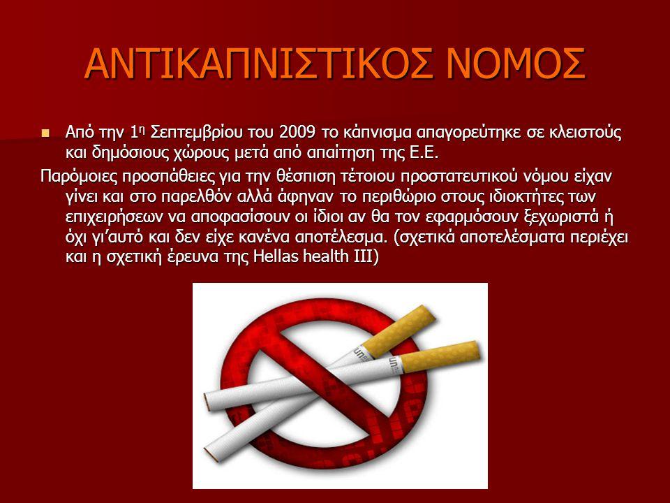 ΤΑ «ΘΕΤΙΚΑ» ΤΟΥ ΤΣΙΓΑΡΟΥ Δίνει δουλειά στους καπνοπαραγωγούς Δίνει δουλειά στους καπνοπαραγωγούς Δίνει δουλειά σε καπνεμπόρους Δίνει δουλειά σε καπνεμπόρους Δίνει δουλειά σε καπνοβιομηχάνους Δίνει δουλειά σε καπνοβιομηχάνους Δίνει δουλειά σε πνευμονολόγους, καρδιολόγους, φαρμακοποιούς κλπ.