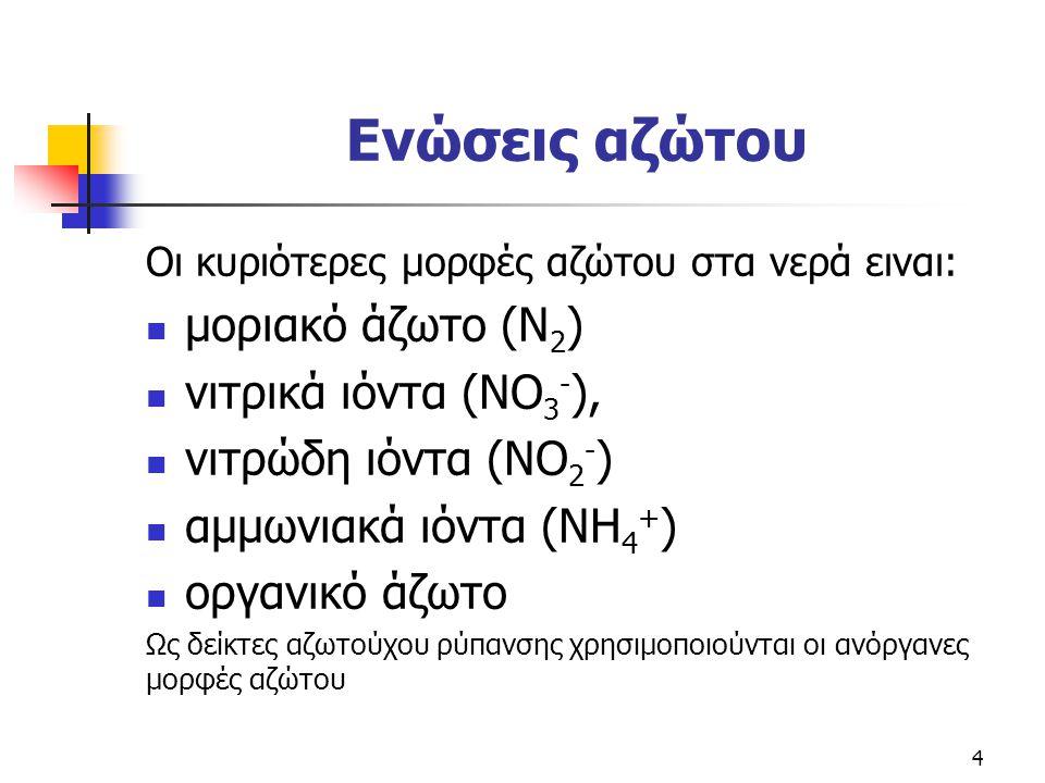 4 Ενώσεις αζώτου Οι κυριότερες μορφές αζώτου στα νερά ειναι: μοριακό άζωτο (Ν 2 ) νιτρικά ιόντα (NO 3 - ), νιτρώδη ιόντα (NO 2 - ) αμμωνιακά ιόντα (NΗ