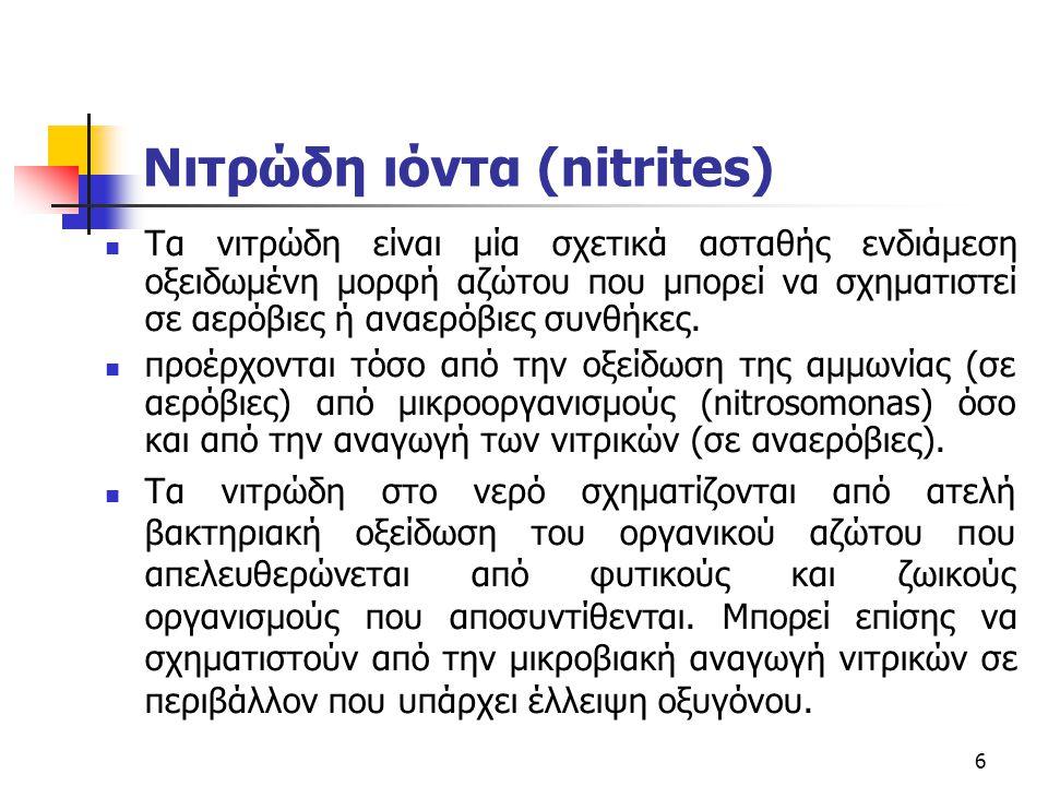 Νιτρώδη ιόντα (nitrites) Στα φυσικά νερά η συγκέντρωσή τους είναι μικρή, κάτω από 0,1 ppm ΝΟ 2 –Ν.