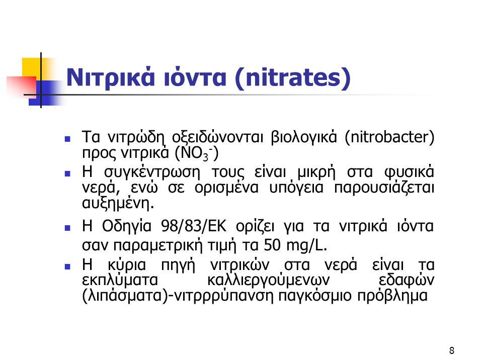 Νιτρικά ιόντα (nitrates) Αποτελούν φυσιολογικό συστατικό τροφών (λαχανικά, παστά) Η τοξικότητα των νιτρικών για τον άνθρωπο οφείλεται κυρίως στην μετατροπή τους σε νιτρώδη (κάτω από ορισμένες συνθήκες) τα οποία οξειδώνουν την φυσική αιμογλοβίνη του αίματος σε μεθαιμογλοβίνη η οποία δεν μπορεί να μεταφέρει οξυγόνο στους ιστούς και εκδηλώνεται η κατάσταση μεθαιμογλοβιναιμίας, ασθένεια η οποία μπορεί να οδηγήσει (κυρίως βρέφη) στο θάνατο (κλινική εκδήλωση- κυάνωση βρεφών) 9