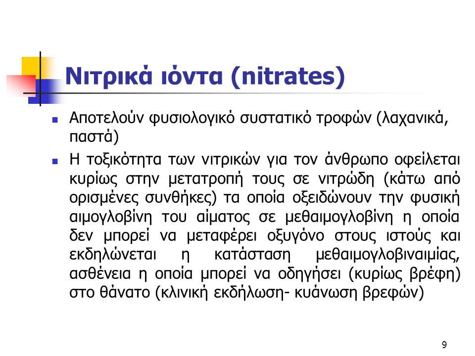 Νιτρικά ιόντα (nitrates) Αποτελούν φυσιολογικό συστατικό τροφών (λαχανικά, παστά) Η τοξικότητα των νιτρικών για τον άνθρωπο οφείλεται κυρίως στην μετα
