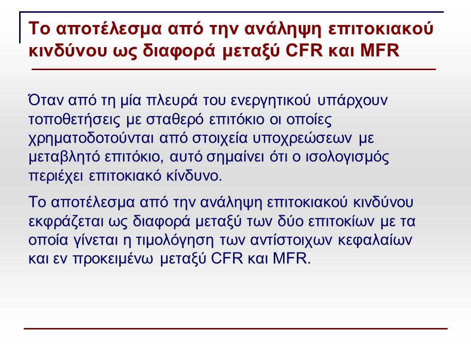 - Σταθερό – μεταβλητό επιτόκιο - Χωρίς αντιστάθμιση του επιτοκιακού κινδύνου Δάνειο 5 ετών με σταθερό επιτόκιο 4,8%€ 100.000 Καταθέσεις Ταμιευτηρίου € 100.000 Επιτόκιο 0,60% ΄Εστω5ετές swap rate = 2,10% = CFR ΜFR = 0,80% Αποτέλεσμα 1.1 – 31.12.2012 για σκοπούς χρηματοοικονομικής λογιστικής € 100.000 (4,8% - 0,60%) = € 4.200 Αποτέλεσμα από την ανάληψη πιστωτικού κινδύνου € 100.000 (4,8% - 2,10%) = € 2.700 Αποτέλεσμα από την ανάληψη επιτοκιακού κινδύνου € 100.000 (CFR - ΜFR ) = € 100.000 (2,10% - 0,80%) = € 1.300 Κερδοφορία καταθέσεων € 100.000 (0,80% - 0,60%) = € 200
