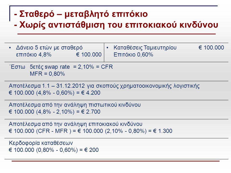 - Σταθερό – μεταβλητό επιτόκιο - Χωρίς αντιστάθμιση του επιτοκιακού κινδύνου Δάνειο 5 ετών με σταθερό επιτόκιο 4,8%€ 100.000 Καταθέσεις Ταμιευτηρίου €