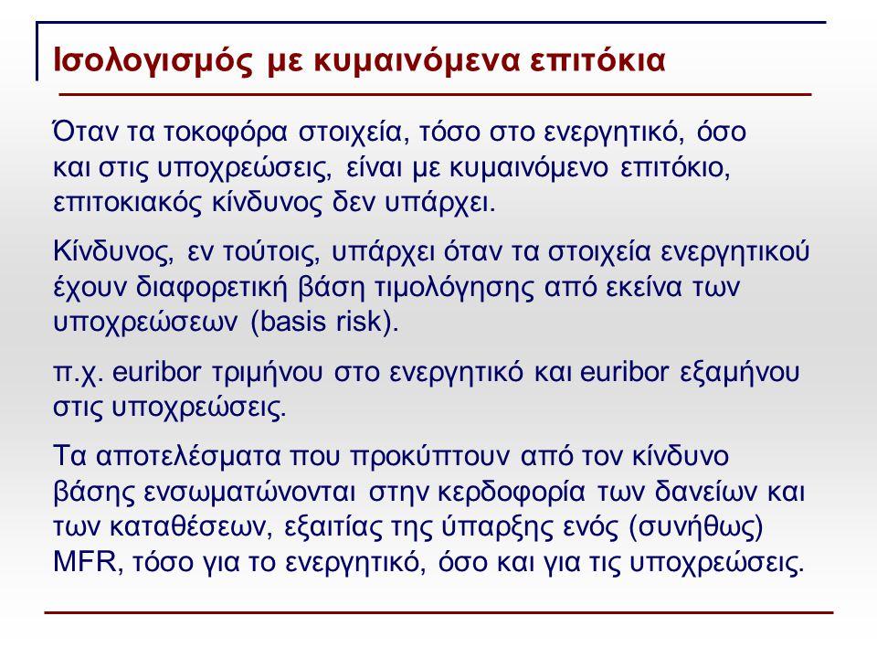 Κυμαινόμενο – κυμαινόμενο επιτόκιο (παράδειγμα) Δάνειο 5 ετών με € 100.000 μεταβλητό επιτόκιο τρίμηνο euribor +3% € 100.000\ Καταθέσεις Ταμιευτηρίου € 60.000 Επιτόκιο 0,60% Καταθέσεις όψεως€ 40.000 επιτόκιο 0,50%€ 100.000 ΄Εστω ότι για το διάστημα 1.1 – 31.12.2012 Τρίμηνο euribor 0,90% ΜFR = 0,80% Κερδοφορία δανείου € 100.000 Χ [(0,90% + 3%) – 0,80%] = € 3.100 Κερδοφορία καταθέσεων€ 3.340 € 60.000 Χ (0,80% - 0,60%) = € 120 € 40.000 Χ (0,80% - 0,50%) = € 120 Κερδοφορία για σκοπούς χρηματοοικονομικής λογιστικής € 100.000 Χ3,90% - € 60.000Χ0,60% - € 40.000Χ0,50% = € 3.900-€ 360-€ 200 = € 3.340