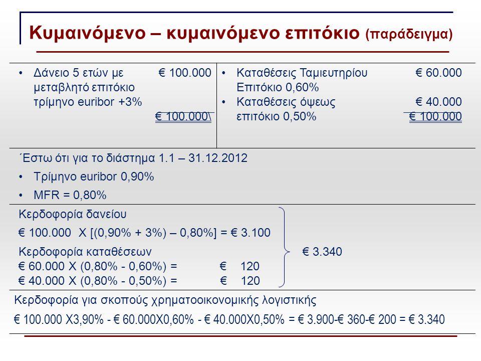 Κυμαινόμενο – κυμαινόμενο επιτόκιο (παράδειγμα) Δάνειο 5 ετών με € 100.000 μεταβλητό επιτόκιο τρίμηνο euribor +3% € 100.000\ Καταθέσεις Ταμιευτηρίου €