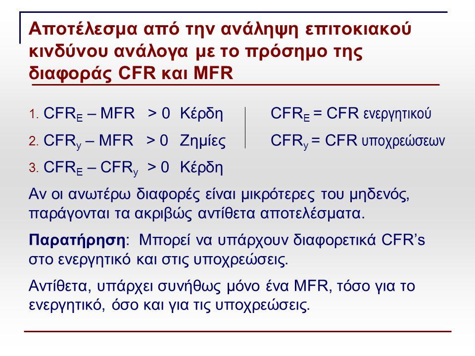 Αποτέλεσμα από την ανάληψη επιτοκιακού κινδύνου ανάλογα με το πρόσημο της διαφοράς CFR και MFR 1. CFR Ε – MFR > 0 Κέρδη CFR Ε = CFR ενεργητικού 2. CFR