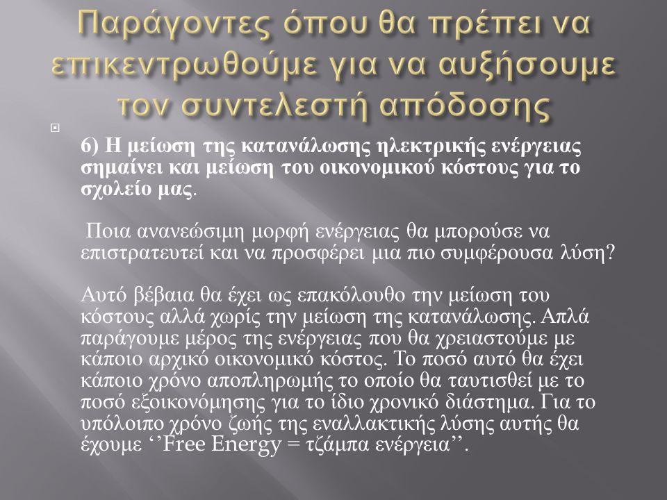  6) Η μείωση της κατανάλωσης ηλεκτρικής ενέργειας σημαίνει και μείωση του οικονομικού κόστους για το σχολείο μας. Ποια ανανεώσιμη μορφή ενέργειας θα