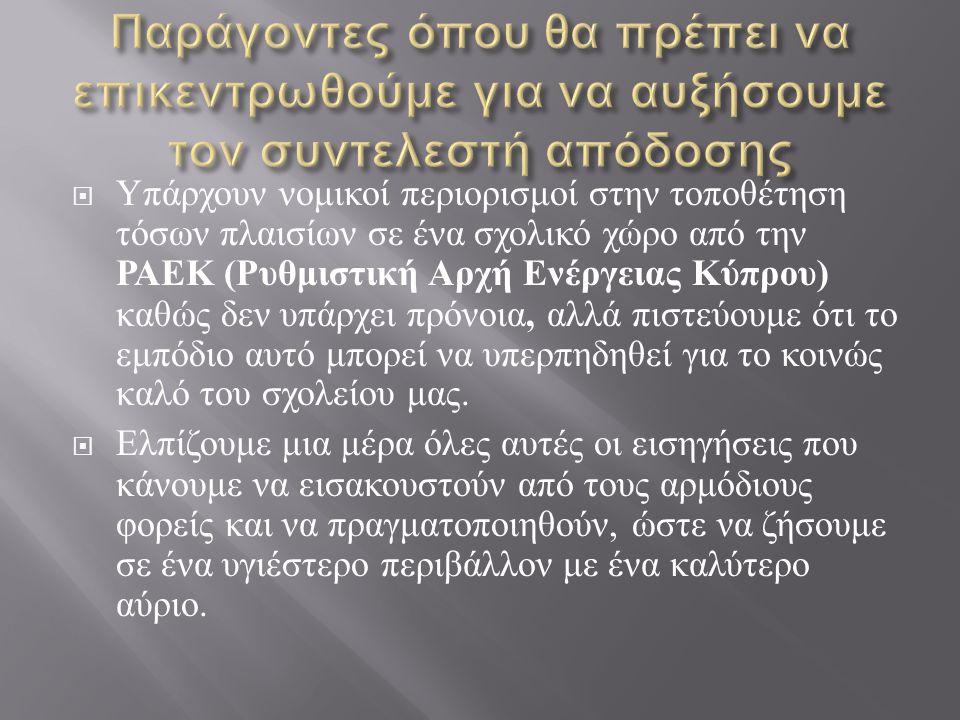  Υπάρχουν νομικοί περιορισμοί στην τοποθέτηση τόσων πλαισίων σε ένα σχολικό χώρο από την ΡΑΕΚ ( Ρυθμιστική Αρχή Ενέργειας Κύπρου ) καθώς δεν υπάρχει πρόνοια, αλλά πιστεύουμε ότι το εμπόδιο αυτό μπορεί να υπερπηδηθεί για το κοινώς καλό του σχολείου μας.