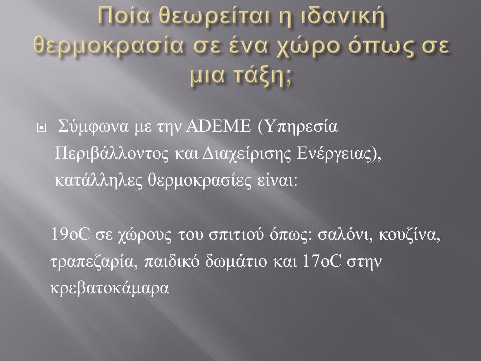  Σύμφωνα με την ADEME ( Υπηρεσία Περιβάλλοντος και Διαχείρισης Ενέργειας ), κατάλληλες θερμοκρασίες είναι : 19 ο C σε χώρους του σπιτιού όπως : σαλόν