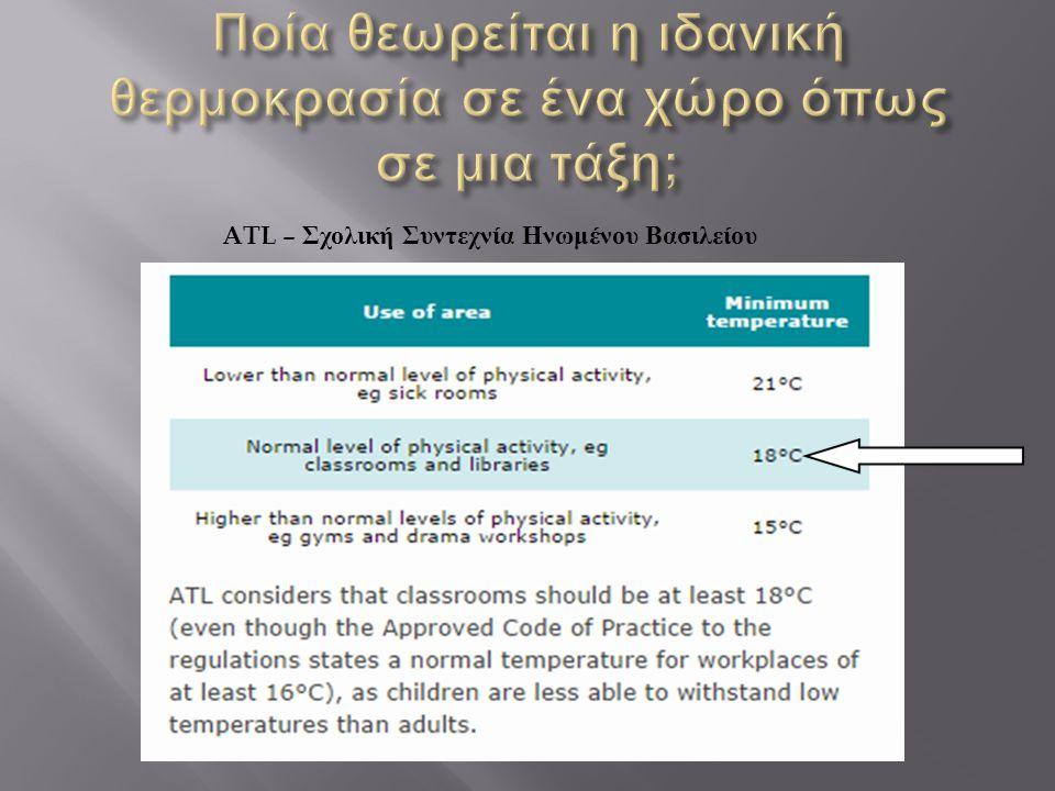 ATL – Σχολική Συντεχνία Ηνωμένου Βασιλείου