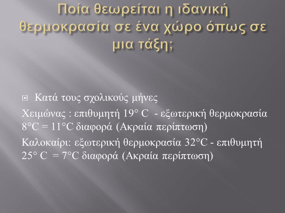  Η Γεωθερμία προσφέρεται ως μια λύση αλλά δεν θεωρείται και συμφέρουσα.