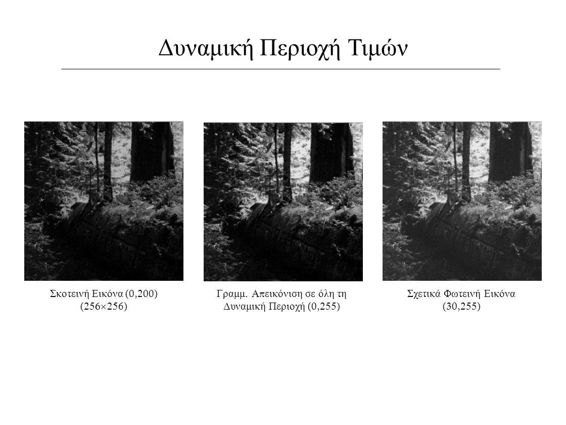 Δυναμική Περιοχή Τιμών Σκοτεινή Εικόνα (0,200) (256  ) Γραμμ. Α π εικόνιση σε όλη τη Δυναμική Περιοχή (0,255) Σχετικά Φωτεινή Εικόνα (30,255)