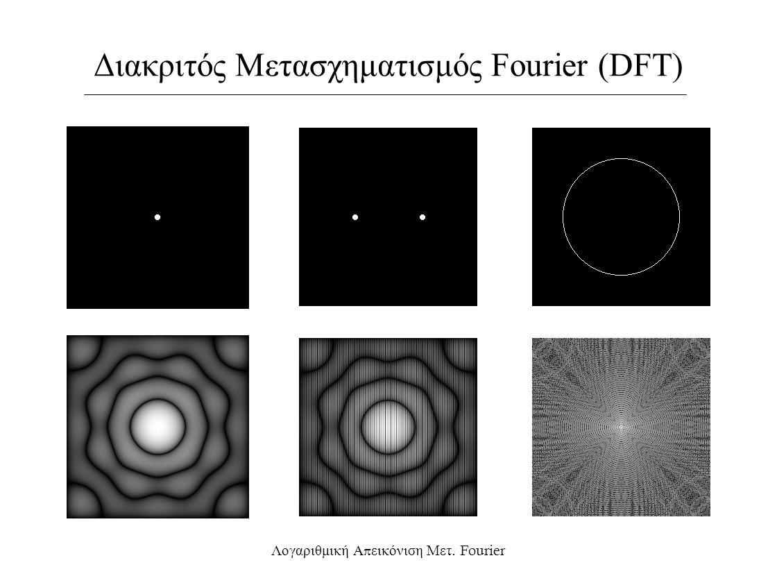 Διακριτός Μετασχηματισμός Fourier (DFT) Λογαριθμική Α π εικόνιση Μετ. Fourier