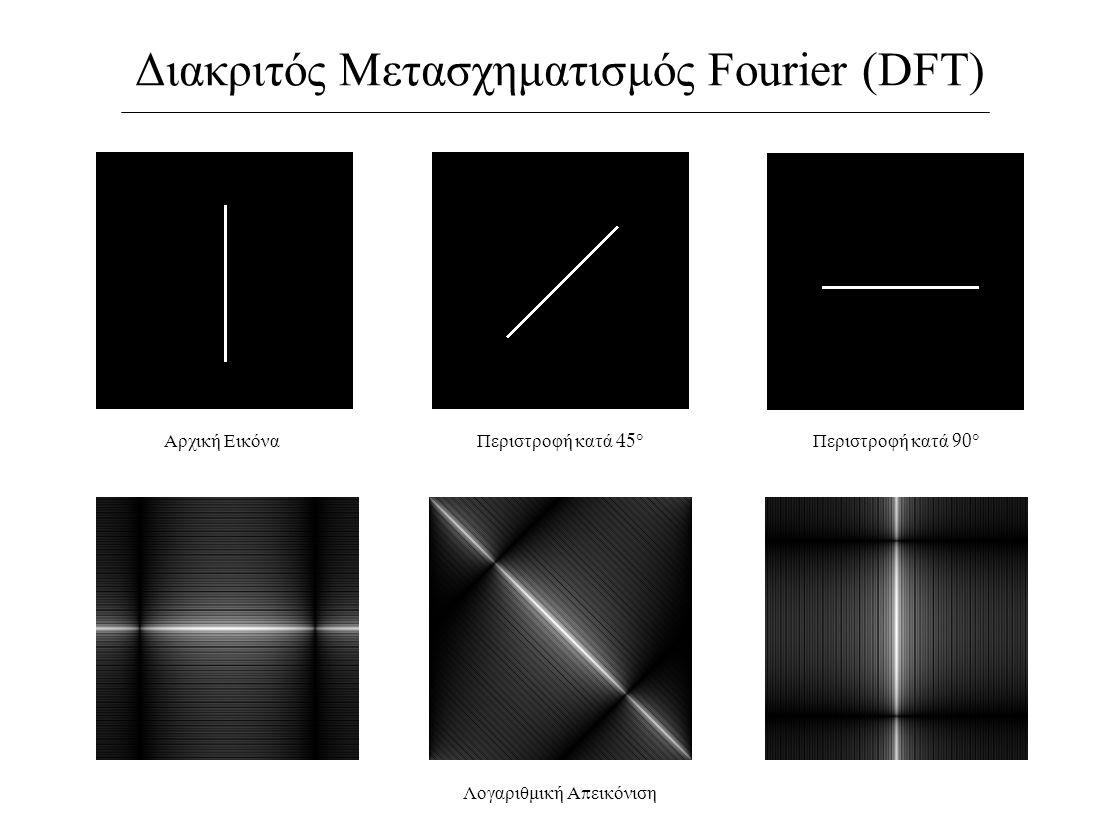 Διακριτός Μετασχηματισμός Fourier (DFT) Αρχική Εικόνα Περιστροφή κατά 45  Λογαριθμική Α π εικόνιση Περιστροφή κατά 90 