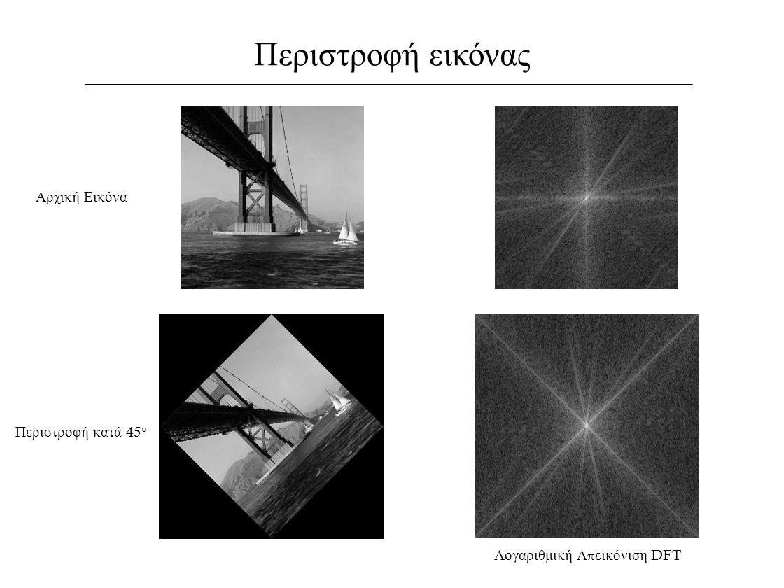 Περιστροφή εικόνας Λογαριθμική Α π εικόνιση DFT Αρχική Εικόνα Περιστροφή κατά 45 