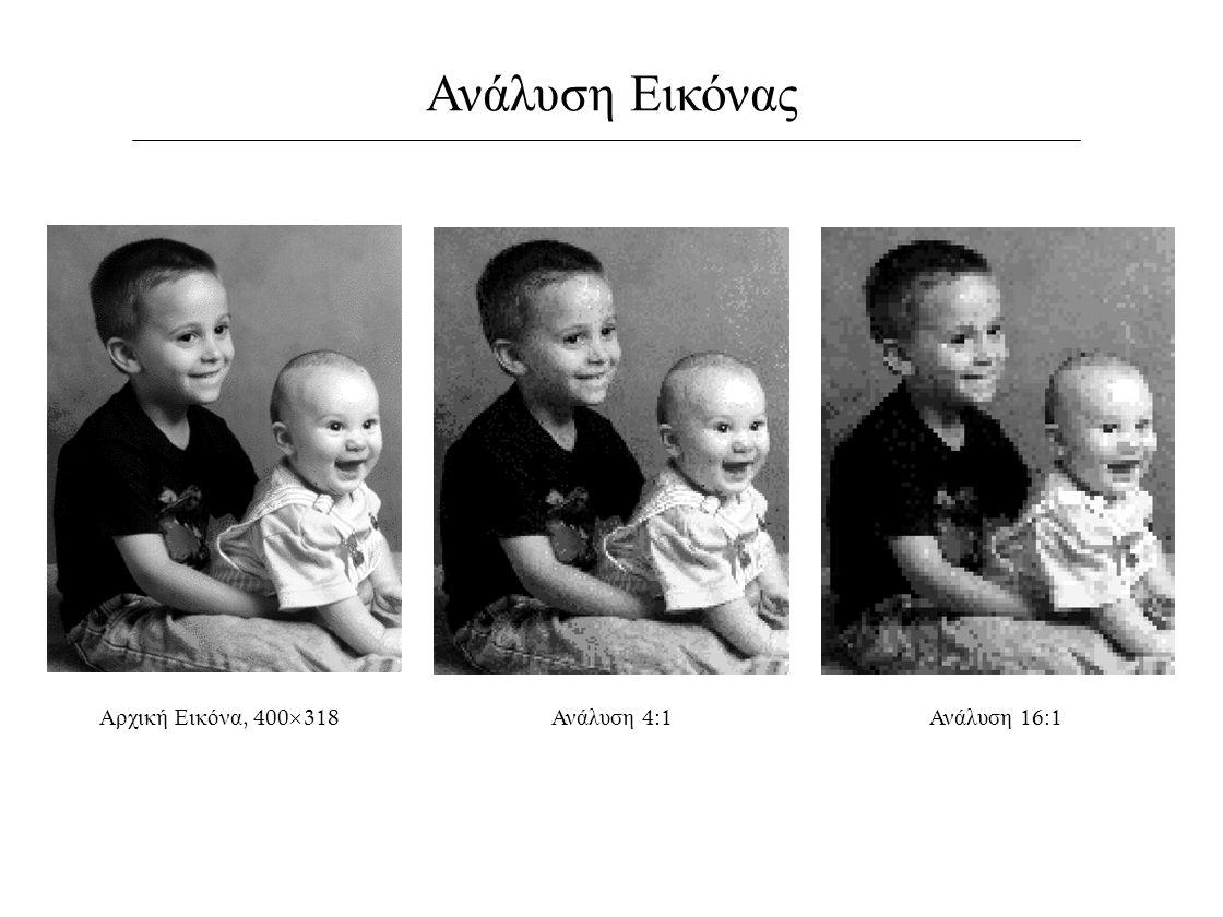 Ανάλυση Εικόνας Αρχική Εικόνα, 400  318 Ανάλυση 4:1 Ανάλυση 16:1