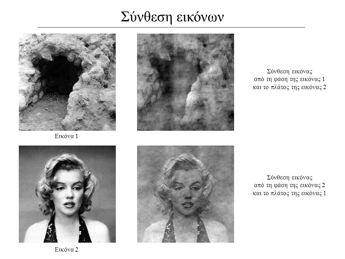 Σύνθεση εικόνων Εικόνα 2 Σύνθεση εικόνας α π ό τη φάση της εικόνας 1 και το π λάτος της εικόνας 2 Εικόνα 1 Σύνθεση εικόνας α π ό τη φάση της εικόνας 2 και το π λάτος της εικόνας 1