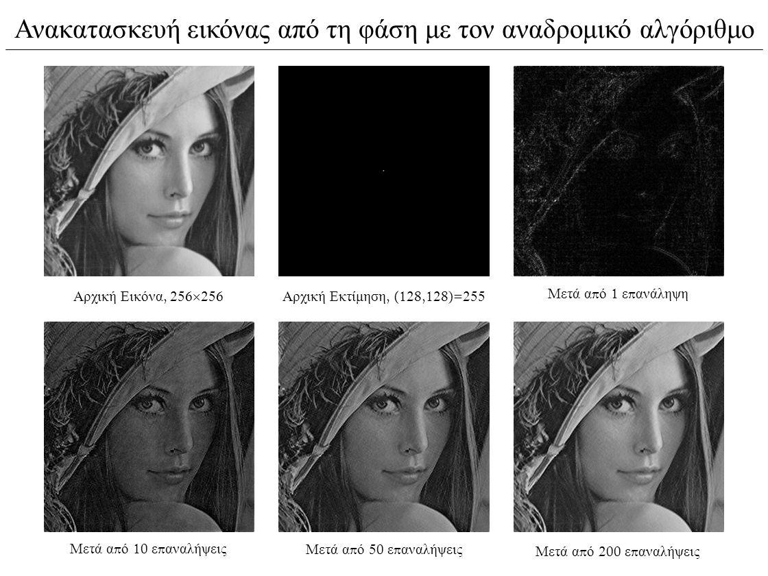 Ανακατασκευή εικόνας από τη φάση με τον αναδρομικό αλγόριθμο Αρχική Εικόνα, 256  256 Αρχική Εκτίμηση, (128,128)=255 Μετά α π ό 1 ε π ανάληψη Μετά α π ό 10 ε π αναλήψεις Μετά α π ό 50 ε π αναλήψεις Μετά α π ό 200 ε π αναλήψεις