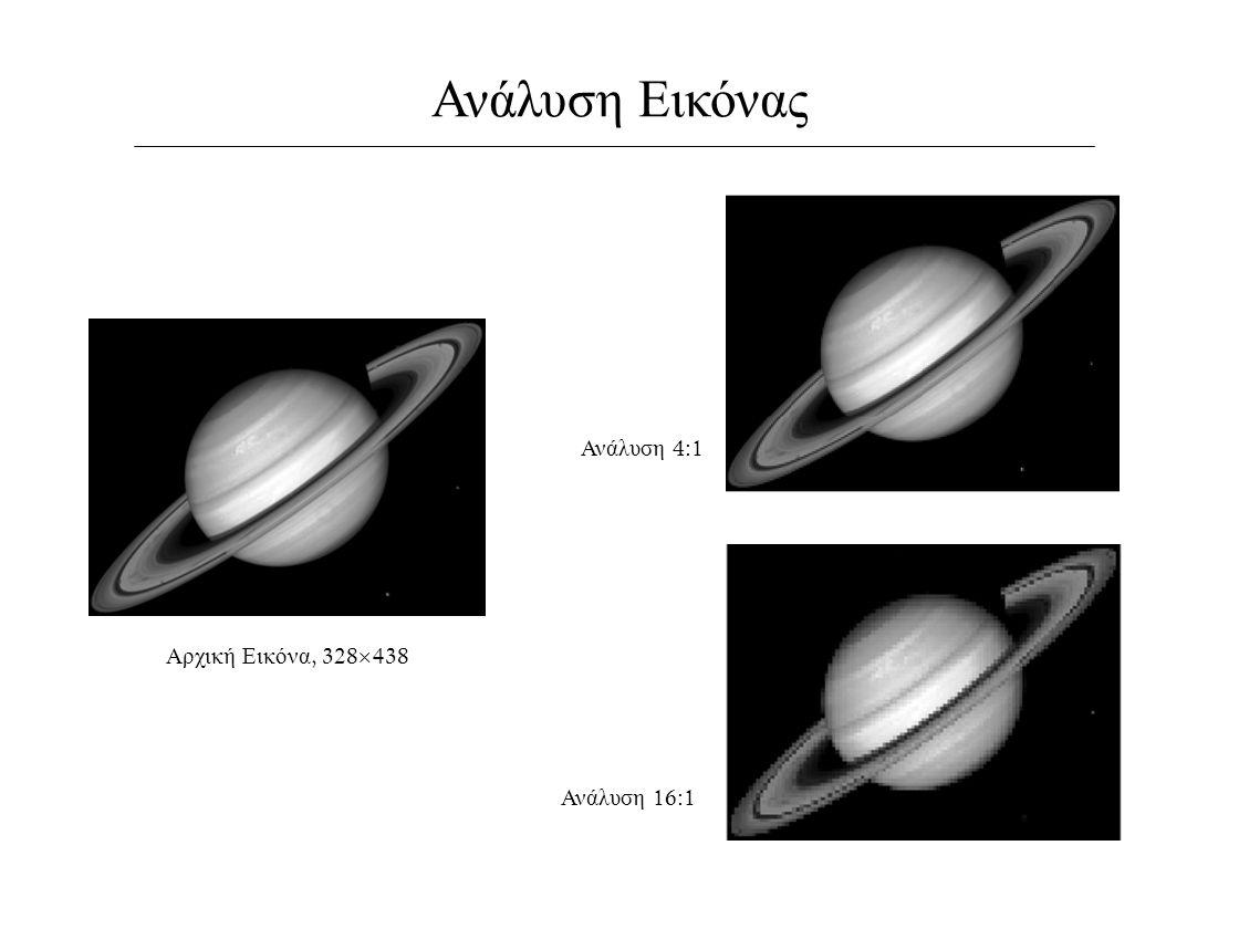 Ανάλυση Εικόνας Αρχική Εικόνα, 328  38 Ανάλυση 4:1 Ανάλυση 16:1