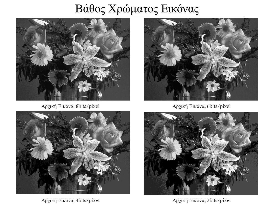 Βάθος Χρώματος Εικόνας Αρχική Εικόνα, 8bits/pixel Αρχική Εικόνα, 6bits/pixel Αρχική Εικόνα, 4bits/pixel Αρχική Εικόνα, 3bits/pixel