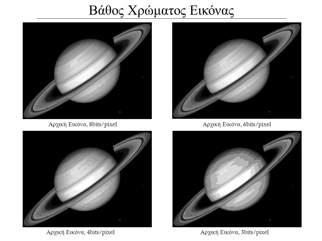 Δυναμική Περιοχή Τιμών Σκοτεινή Εικόνα (18,171) (256  ) Τελική Εικόνα (0,255) Φωτεινή Εικόνα (102,255)