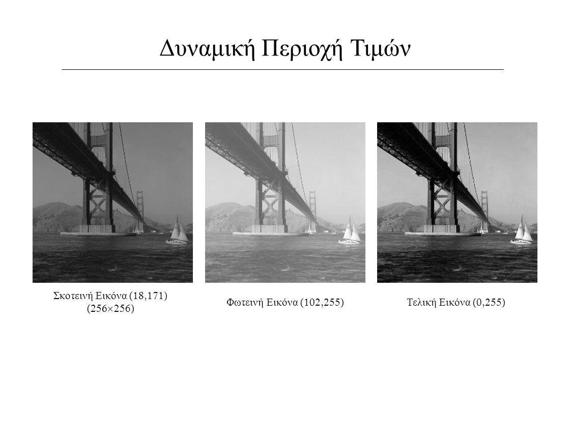 Ανακατασκευή εικόνας από τη φάση του DFT Αρχικές Εικόνες Ανακατασκευή α π ό τη φάση, με π λάτος =1 Ανακατασκευή α π ό το π λάτος, με φάση =0