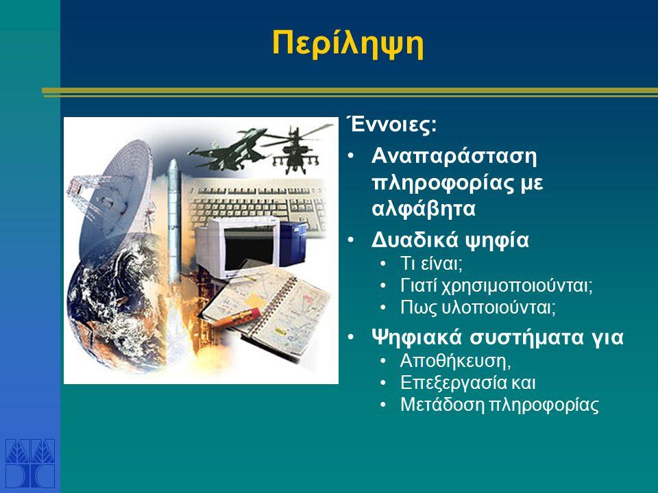 Περίληψη Έννοιες: Αναπαράσταση πληροφορίας με αλφάβητα Δυαδικά ψηφία Τι είναι; Γιατί χρησιμοποιούνται; Πως υλοποιούνται; Ψηφιακά συστήματα για Αποθήκευση, Επεξεργασία και Μετάδοση πληροφορίας