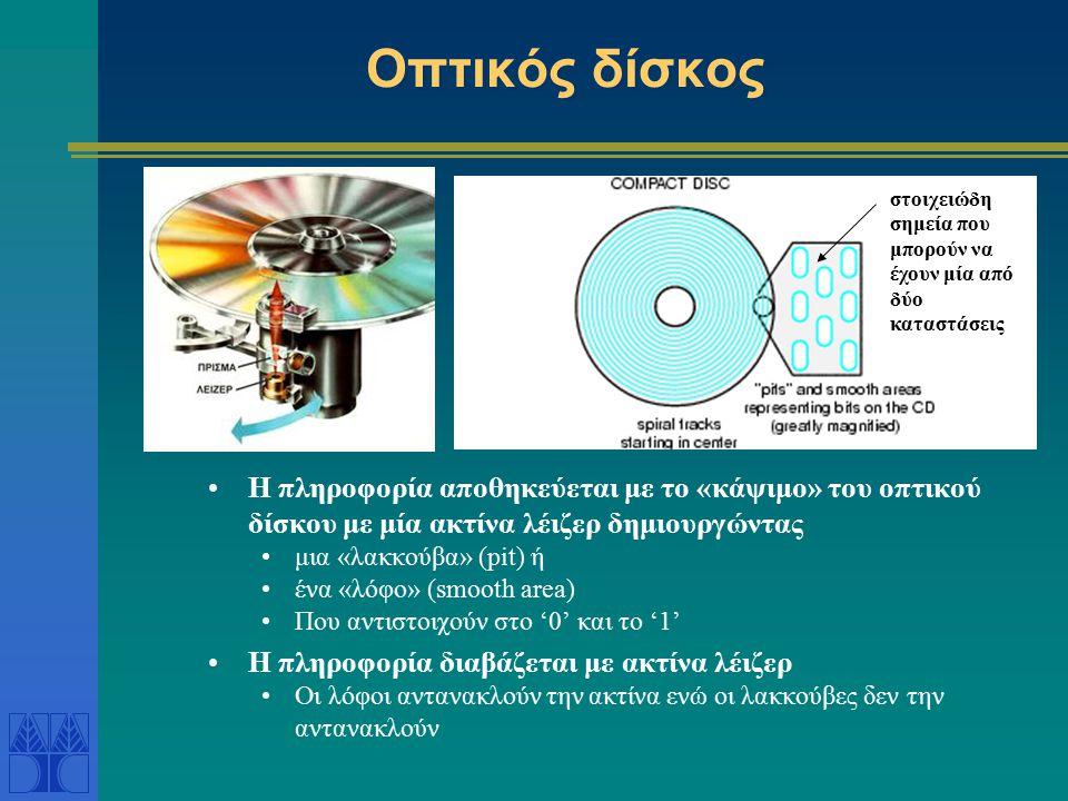 Οπτικός δίσκος Η πληροφορία αποθηκεύεται με το «κάψιμο» του οπτικού δίσκου με μία ακτίνα λέιζερ δημιουργώντας μια «λακκούβα» (pit) ή ένα «λόφο» (smooth area) Που αντιστοιχούν στο '0' και το '1' Η πληροφορία διαβάζεται με ακτίνα λέιζερ Οι λόφοι αντανακλούν την ακτίνα ενώ οι λακκούβες δεν την αντανακλούν στοιχειώδη σημεία που μπορούν να έχουν μία από δύο καταστάσεις