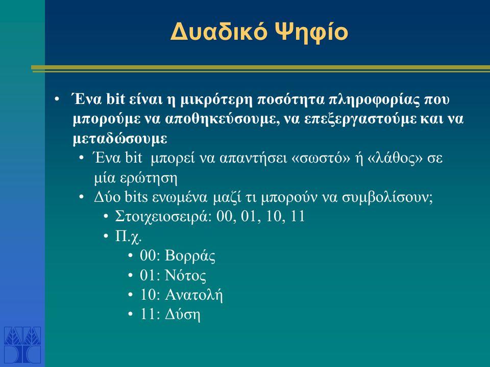 Δυαδικό Ψηφίο Ένα bit είναι η μικρότερη ποσότητα πληροφορίας που μπορούμε να αποθηκεύσουμε, να επεξεργαστούμε και να μεταδώσουμε Ένα bit μπορεί να απαντήσει «σωστό» ή «λάθος» σε μία ερώτηση Δύο bits ενωμένα μαζί τι μπορούν να συμβολίσουν; Στοιχειοσειρά: 00, 01, 10, 11 Π.χ.