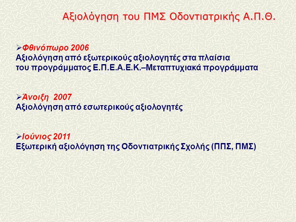 Aξιολόγηση του ΠΜΣ Οδοντιατρικής Α.Π.Θ.
