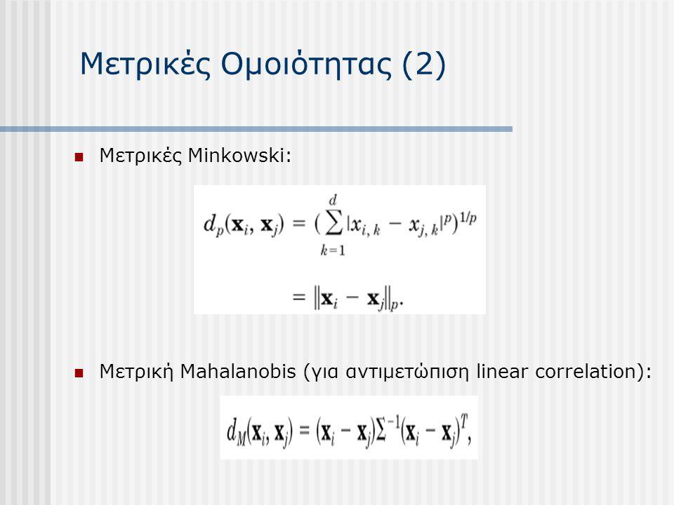 Μετρικές Ομοιότητας (2) Μετρικές Minkowski: Μετρική Mahalanobis (για αντιμετώπιση linear correlation):