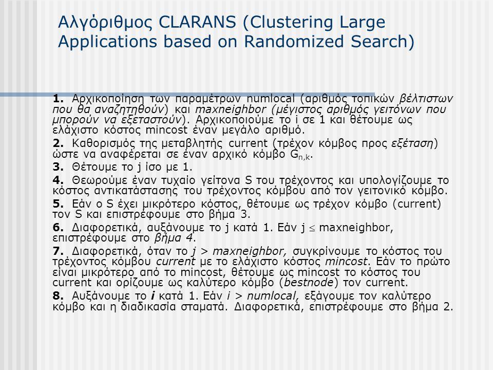 Αλγόριθμος CLARANS (Clustering Large Applications based on Randomized Search) 1. Αρχικοποίηση των παραμέτρων numlocal (αριθμός τοπικών βέλτιστων που θ
