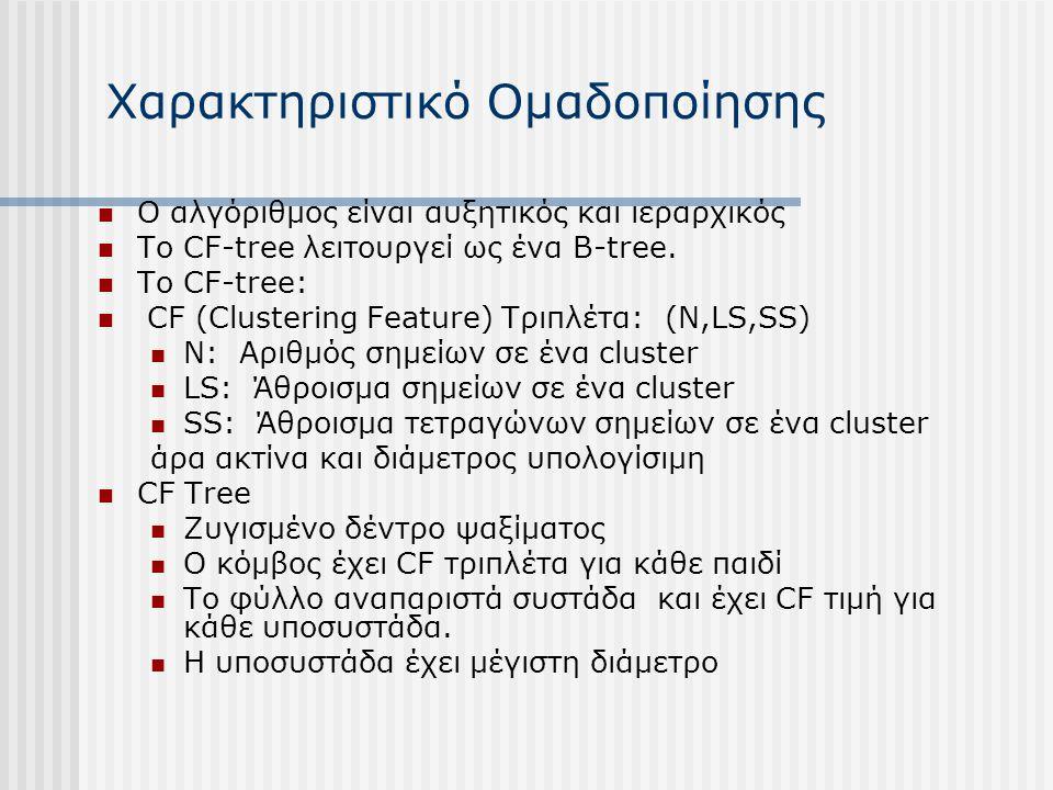 Χαρακτηριστικό Ομαδοποίησης Ο αλγόριθμος είναι αυξητικός και ιεραρχικός Το CF-tree λειτουργεί ως ένα B-tree. To CF-tree: CF (Clustering Feature) Τριπλ