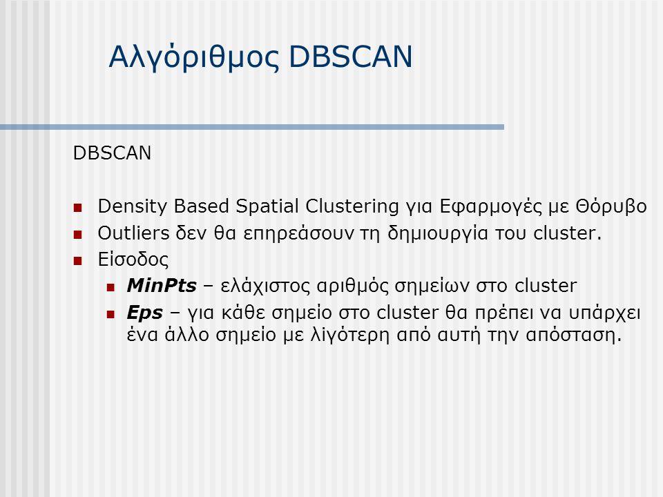 Αλγόριθμος DBSCAN DBSCAN Density Based Spatial Clustering για Εφαρμογές με Θόρυβο Outliers δεν θα επηρεάσουν τη δημιουργία του cluster. Είσοδος MinPts