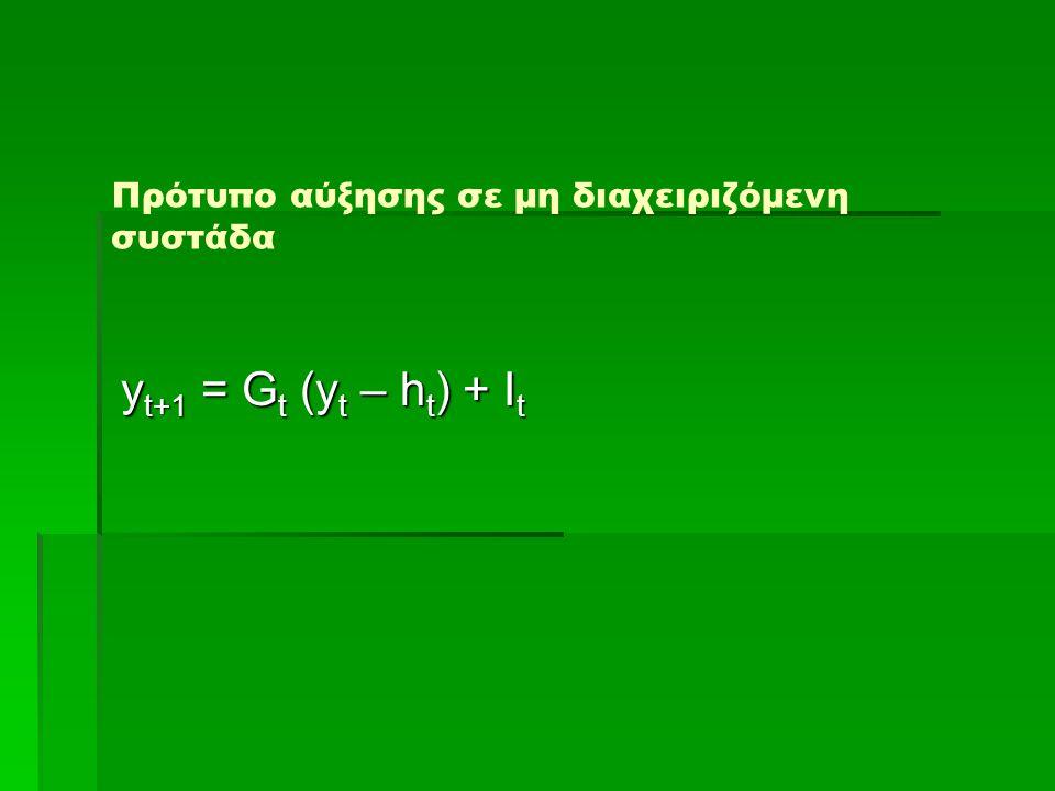Πρότυπο αύξησης σε μη διαχειριζόμενη συστάδα y t+1 = G t (y t – h t ) + I t y t+1 = G t (y t – h t ) + I t