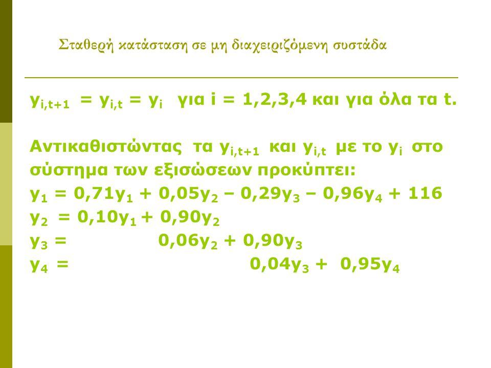 Σταθερή κατάσταση σε μη διαχειριζόμενη συστάδα y i,t+1 = y i,t = y i για i = 1,2,3,4 και για όλα τα t. Αντικαθιστώντας τα y i,t+1 και y i,t με το y i