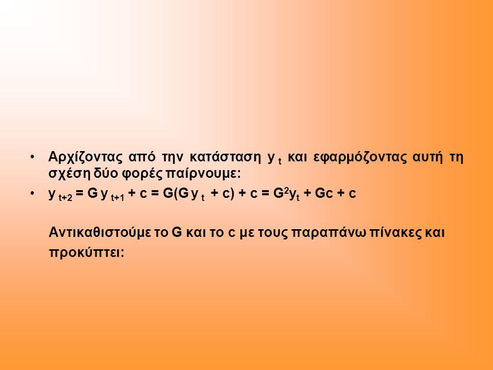 Αρχίζοντας από την κατάσταση y t και εφαρμόζοντας αυτή τη σχέση δύο φορές παίρνουμε: y t+2 = G y t+1 + c = G(G y t + c) + c = G 2 y t + Gc + c Αντικαθ