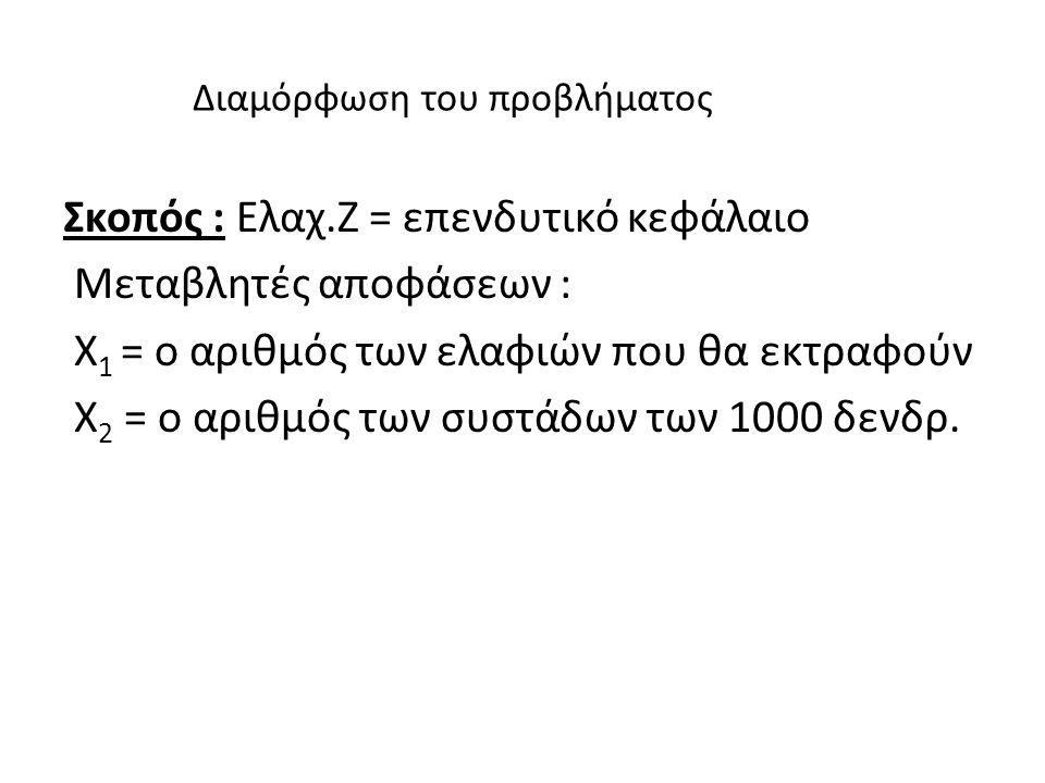 Διαμόρφωση του προβλήματος Σκοπός : Ελαχ.Ζ = επενδυτικό κεφάλαιο Μεταβλητές αποφάσεων : X 1 = o αριθμός των ελαφιών που θα εκτραφούν X 2 = ο αριθμός τ