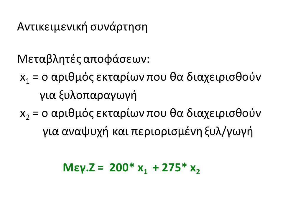 Περιορισμοί: -Κατανομή της έκτασης του δάσους x 1 + x 2 ≤ 10000 ha -Ανάγκες σε ξυλεία 4 x 1 + 1,5 x 2 ≥ 20000 m 3 -Ελάχιστη εξυπηρέτηση επισκεπτών αναψυχής 20* x 2 ≥ 18000 επισκέπτες -Μέγιστη δυνατότητα εξυπηρέτησης επ.