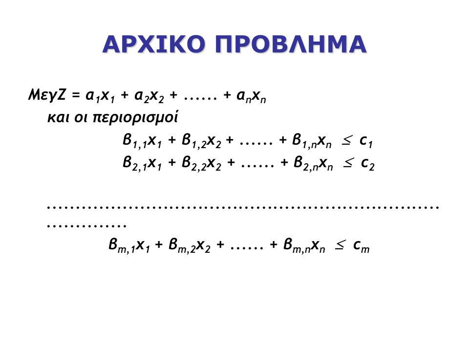ΑΡΧΙΚΟ ΠΡΟΒΛΗΜΑ ΜεγΖ = α 1 χ 1 + α 2 χ 2 +...... + α n χ n και οι περιορισμοί β 1,1 χ 1 + β 1,2 χ 2 +...... + β 1,n χ n  c 1 β 2,1 χ 1 + β 2,2 χ 2 +.