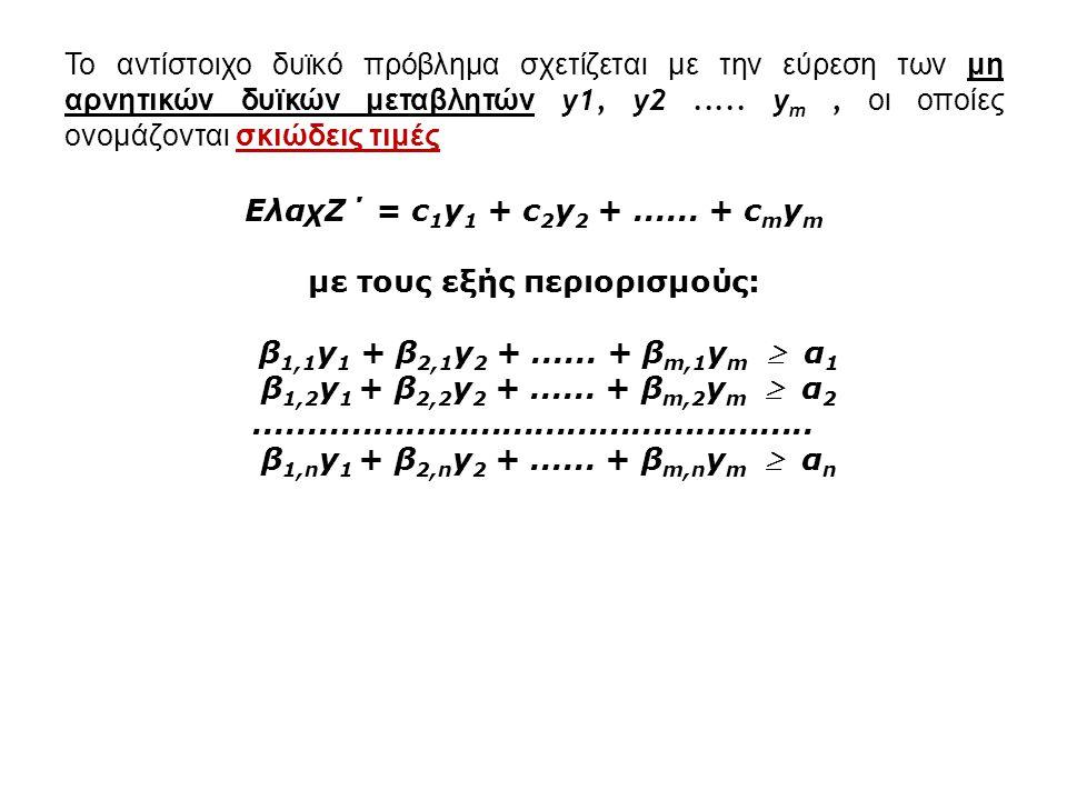 Το αντίστοιχο δυϊκό πρόβλημα σχετίζεται με την εύρεση των μη αρνητικών δυϊκών μεταβλητών y1, y2..... y m, οι οποίες ονομάζονται σκιώδεις τιμές ΕλαχΖ΄