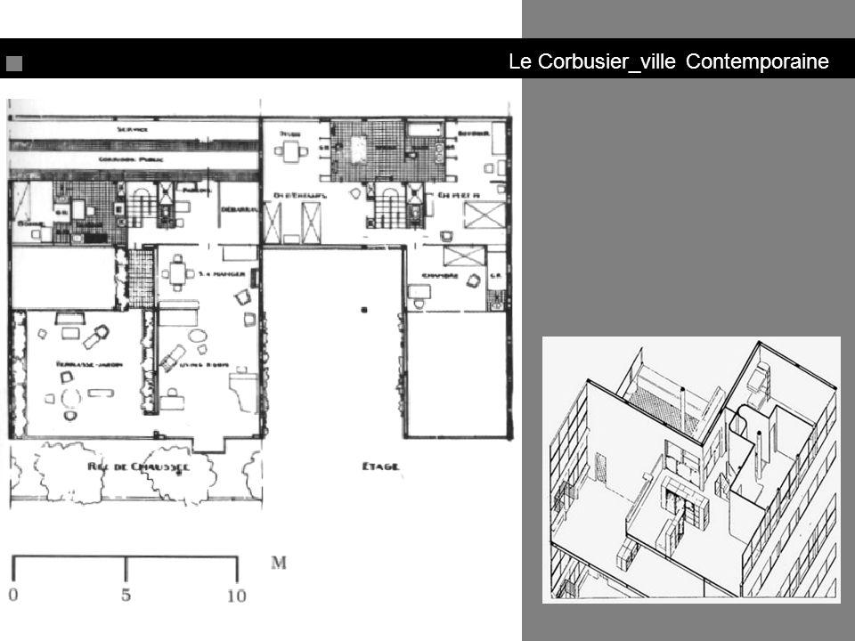 Le Corbusier_ville Contemporaine