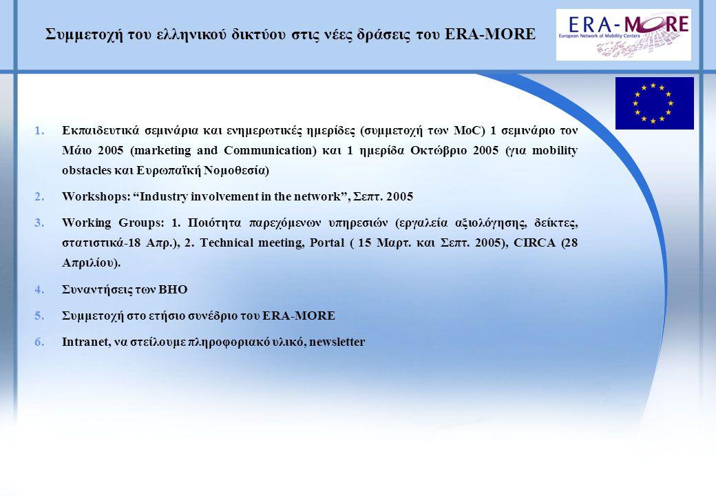 1.Εκπαιδευτικά σεμινάρια και ενημερωτικές ημερίδες (συμμετοχή των ΜοC) 1 σεμινάριο τον Μάιο 2005 (marketing and Communication) και 1 ημερίδα Οκτώβριο 2005 (για mobility obstacles και Ευρωπαϊκή Νομοθεσία) 2.Workshops: Industry involvement in the network , Σεπτ.