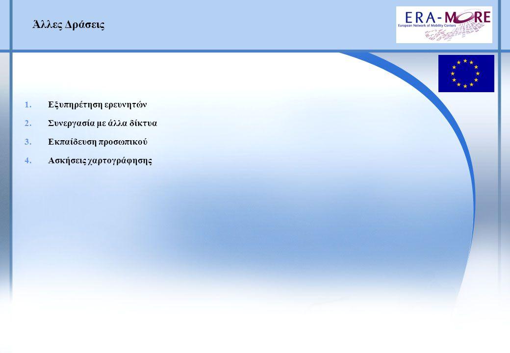 Άλλες Δράσεις 1.Εξυπηρέτηση ερευνητών 2.Συνεργασία με άλλα δίκτυα 3.Εκπαίδευση προσωπικού 4.Ασκήσεις χαρτογράφησης