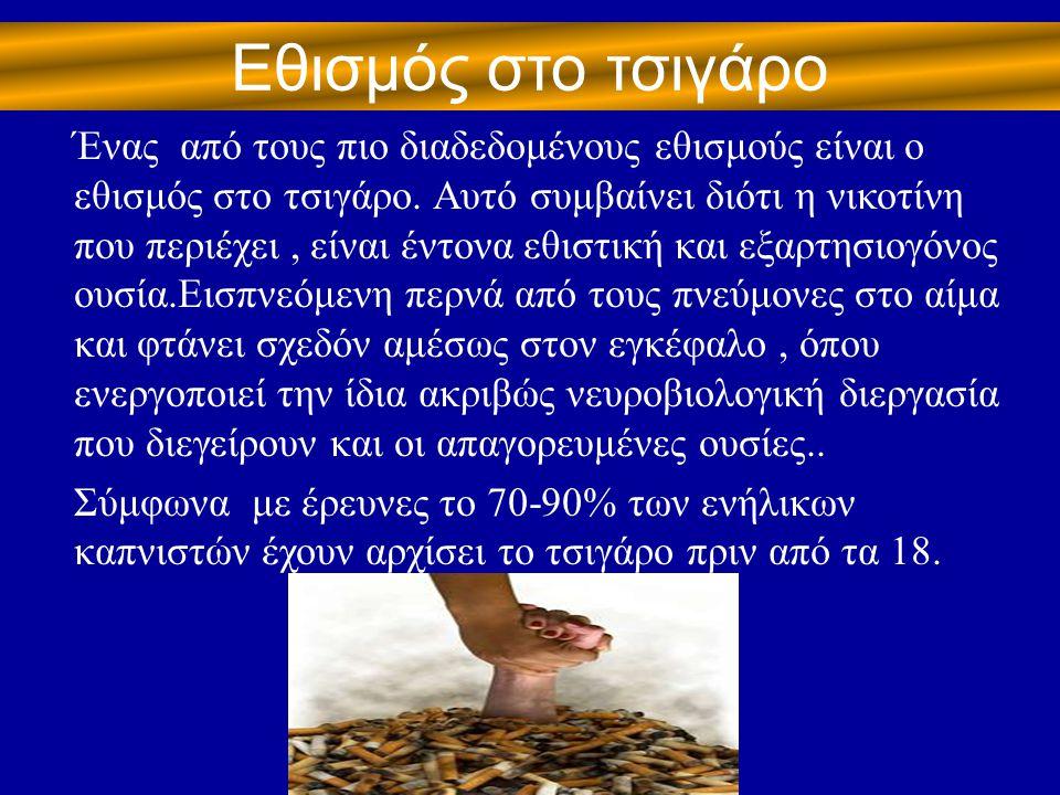 Ένας από τους πιο διαδεδομένους εθισμούς είναι ο εθισμός στο τσιγάρο.