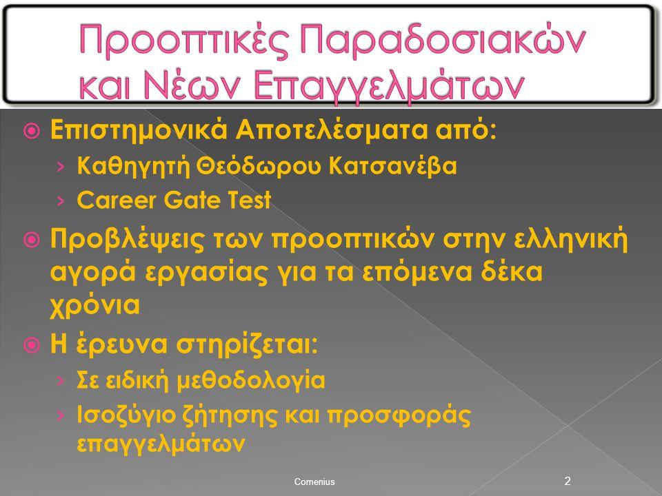  Επιστημονικά Αποτελέσματα από: › Καθηγητή Θεόδωρου Κατσανέβα › Career Gate Test  Προβλέψεις των προοπτικών στην ελληνική αγορά εργασίας για τα επόμενα δέκα χρόνια  Η έρευνα στηρίζεται: › Σε ειδική μεθοδολογία › Ισοζύγιο ζήτησης και προσφοράς επαγγελμάτων Comenius 2