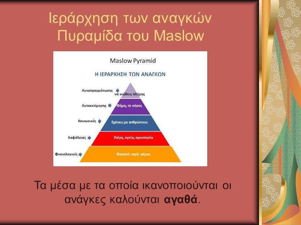 Ιεράρχηση των αναγκών Πυραμίδα του Maslow Τα μέσα με τα οποία ικανοποιούνται οι ανάγκες καλούνται αγαθά.