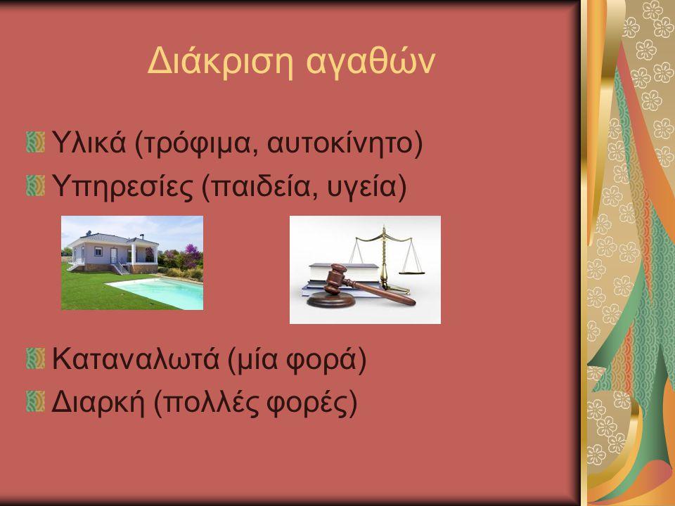 Διάκριση αγαθών Υλικά (τρόφιμα, αυτοκίνητο) Υπηρεσίες (παιδεία, υγεία) Καταναλωτά (μία φορά) Διαρκή (πολλές φορές)