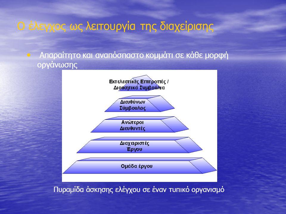 Ο έλεγχος ως λειτουργία της διαχείρισης Απαραίτητο και αναπόσπαστο κομμάτι σε κάθε μορφή οργάνωσης Πυραμίδα άσκησης ελέγχου σε έναν τυπικό οργανισμό